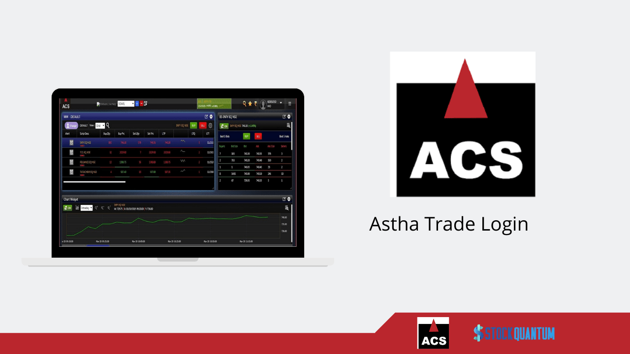 Astha Trade Review